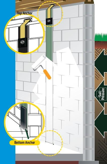 Fortress™ Strap illustration